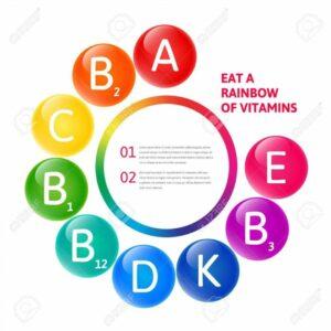 Vitamines et formes